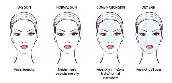 skin-types1